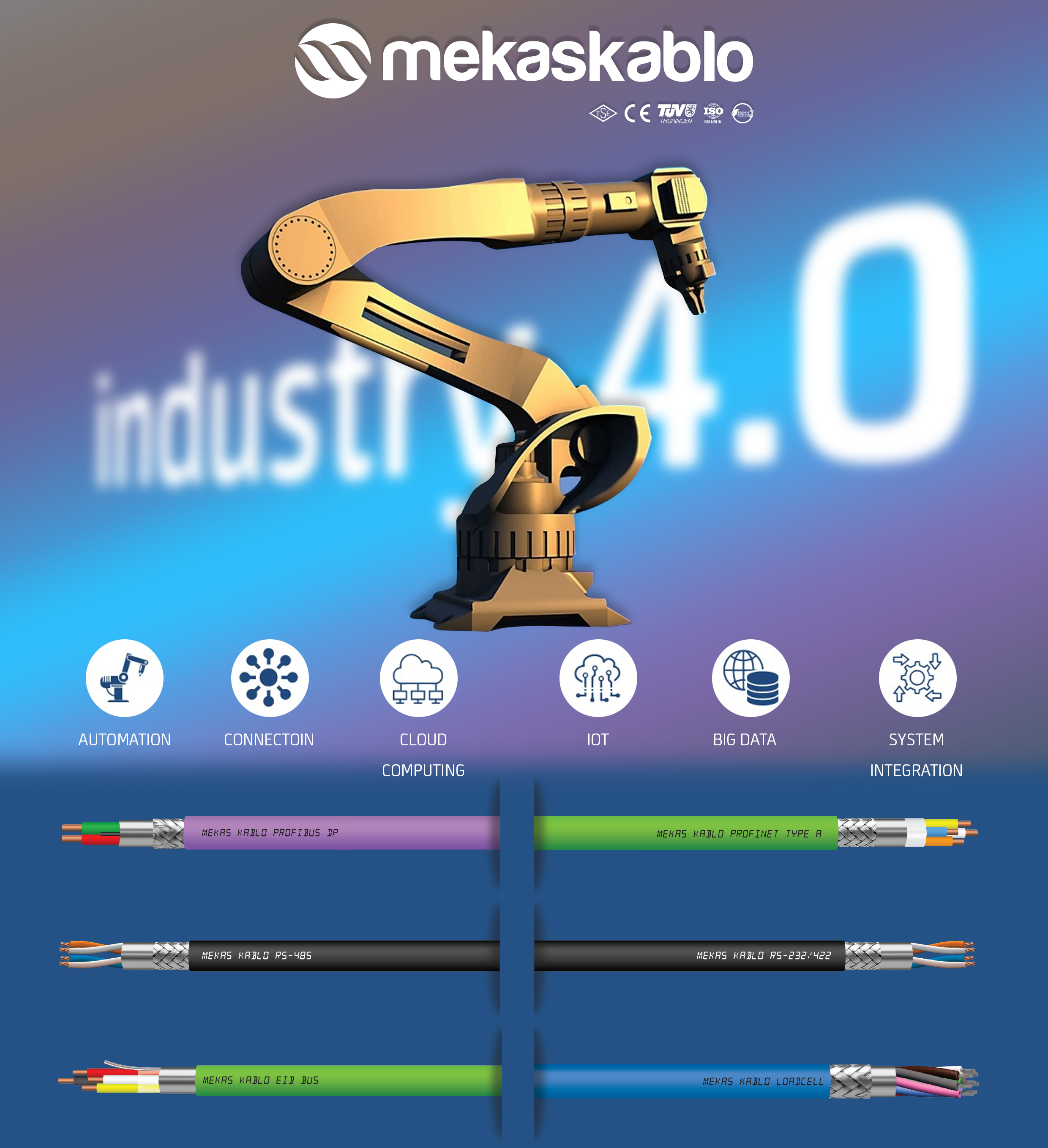 industry 4.0 cables